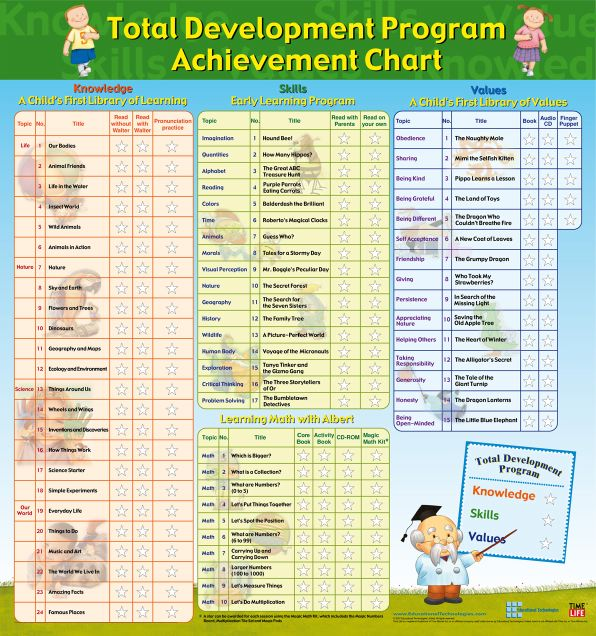 Tdp Ach Chart  Progress Chart For Kids